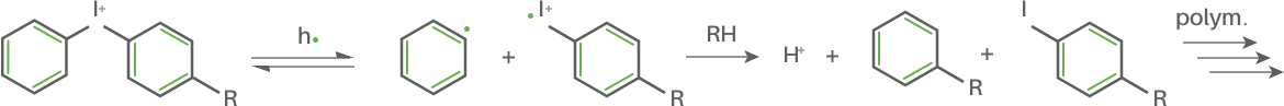 Cationic Photoinitiator Illustration