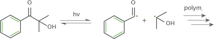 Norrish Type I-Photoinitiators diagram Illustration